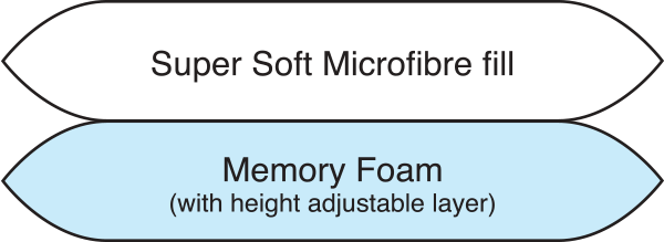 Super Soft Microfibre