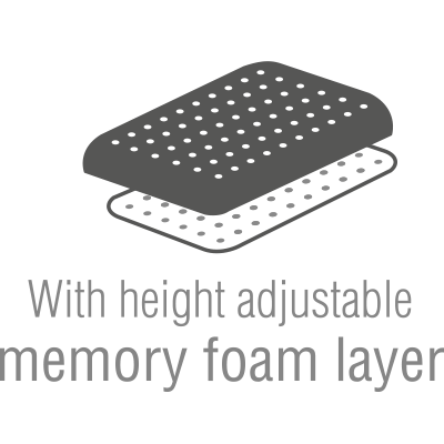 Combo memory foam layer